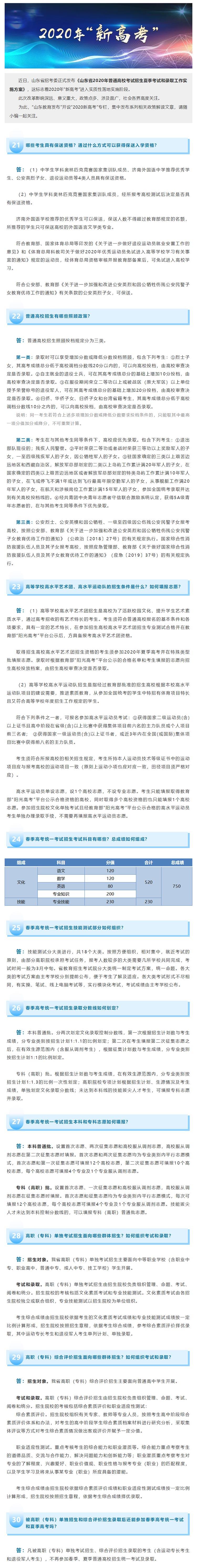 """考生家长必读,2020山东""""新高考""""政策解答30问(之三)"""
